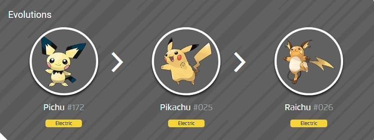 Pikachu Evolve